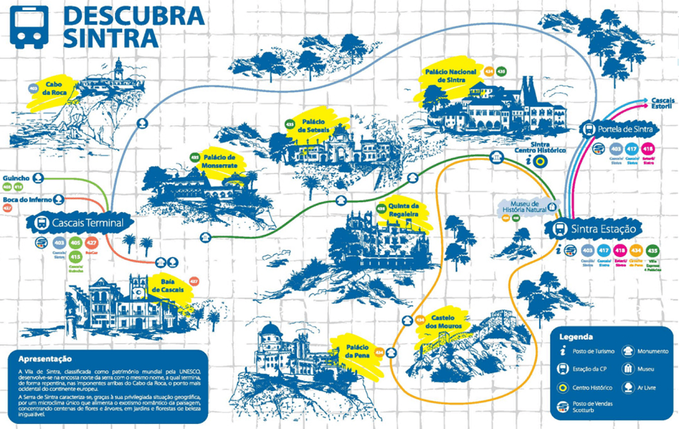 Sintra bus routes map
